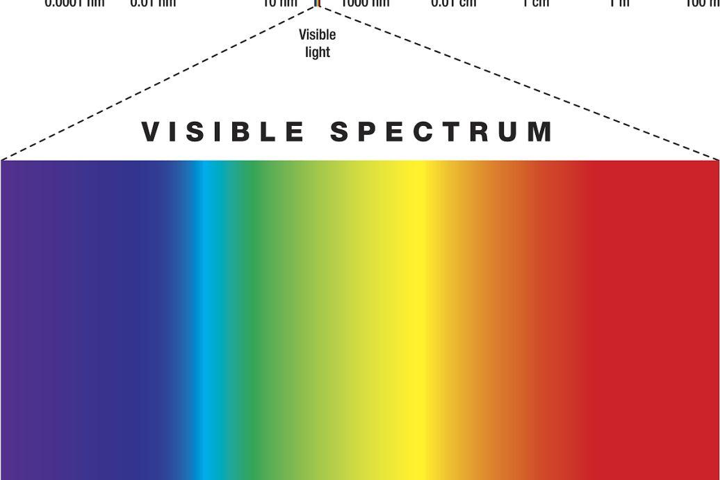 宽光谱的原理_光谱图