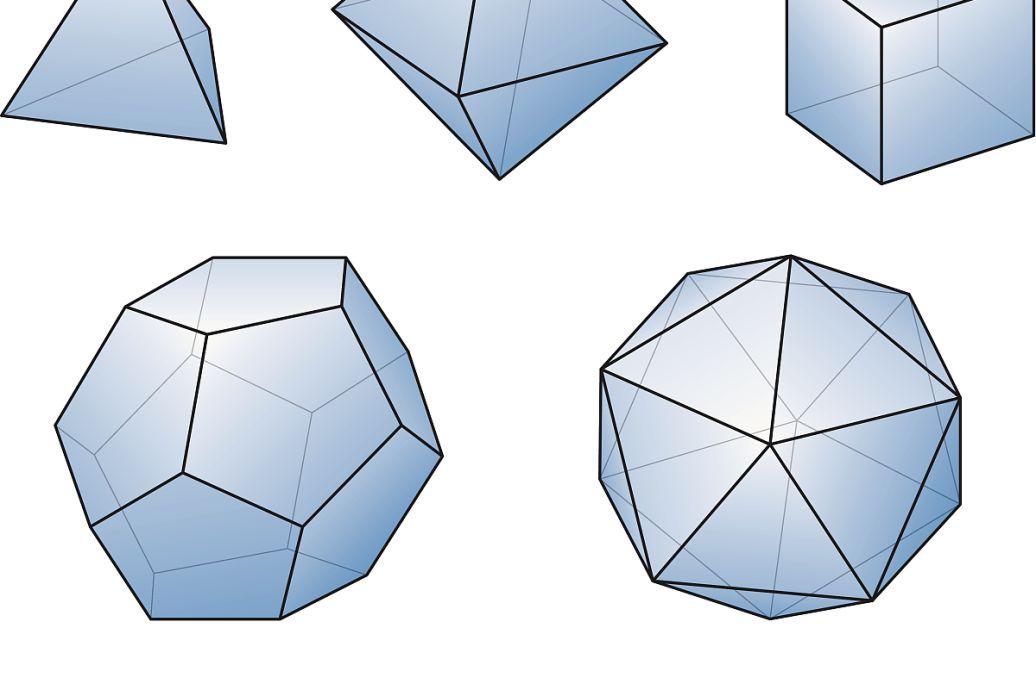 立体图形与平面图形的区别是什么